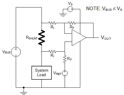 Op amp current measurment circuit