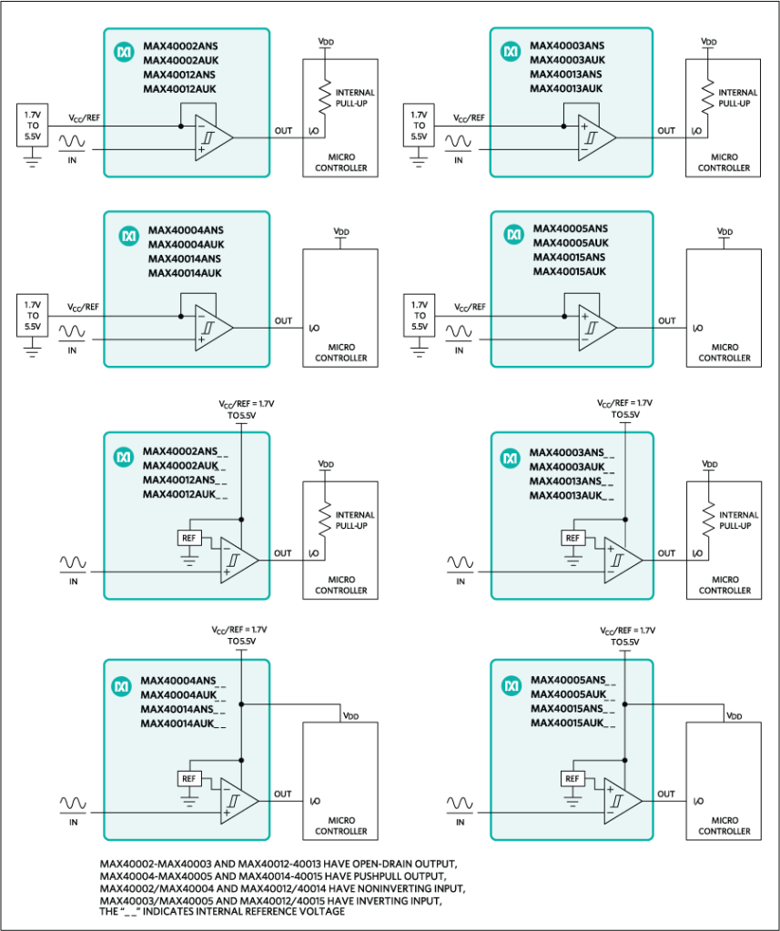 Maxim Integrated schematic drawings of tiny comparators