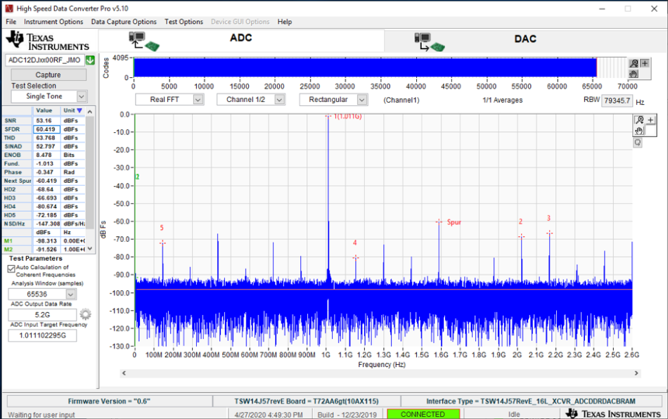 FFT plot ADC12DJ5200RF coherent sampling