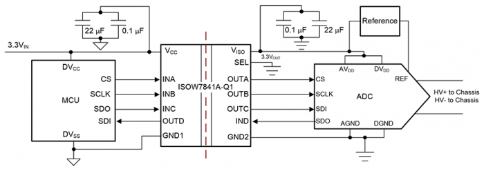 block diagram of a battery management system that measures insulation