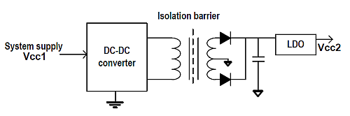 Isolated power supply using discrete components