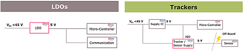 Click here for larger image  LDO and Voltage Regulator Circuit Applications