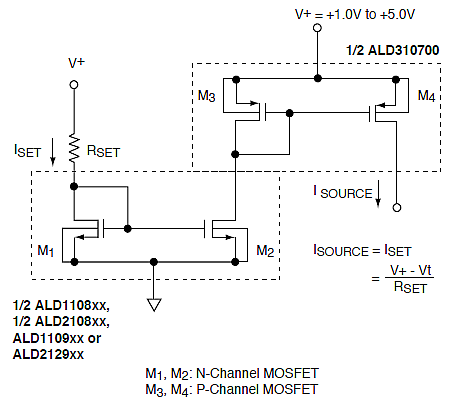 A low voltage current source mirror example
