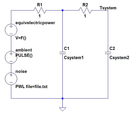 A heated system whose temperature V(Tsystem) must be regulated. We apply to this system the equivalent electrical power generated by the load of Figure 1