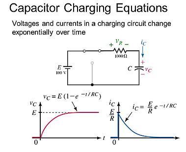 The charging of a capacitor through an RC series circuit  (Source: awtoserwiz.ru)