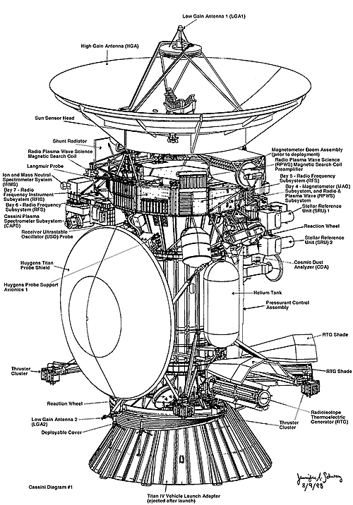 Cassini had 12 science instruments which collected a wide range of information about the Saturnian environment. These sophisticated devices took images across the infrared, visible and ultraviolet light spectra, detected dust particles, and characterized Saturn's plasma environment and magnetosphere. (Image courtesy of NASA)