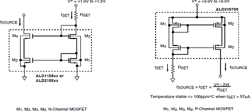 Designs for 0.5% precision, low tempco, cascode current sources