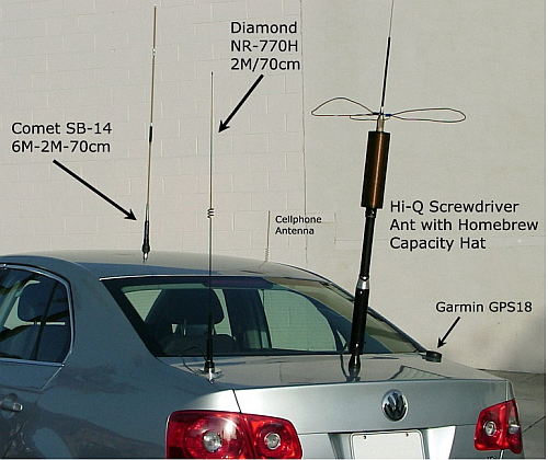 As cars get increased wireless connectivity, they risk looking like a fixed-site installation, except that they are not, with serious consequences as vehicle speeds increase. (Source: WA8LMF site)