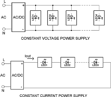 Two different possible solutions for a power supply to drive OLEDs  (Source: Politecnico di Milano)