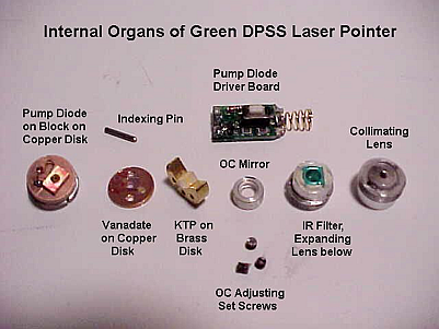 The dissection of a green laser pointer (Source: repairfaq.org)