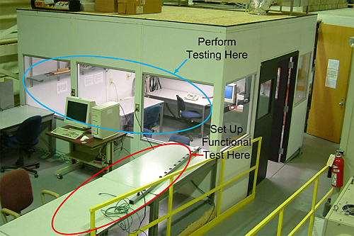 Data Room and Setup Area at the Cyclotron2
