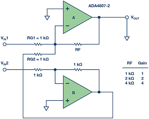 The differential input, single-ended output amplifier.
