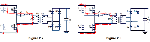 Figures 2.7 and 2.8 from the Infineon application note, Reference 5