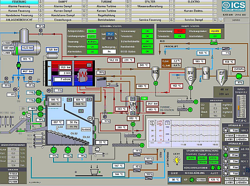 A control panel of a biomass power plant (Source: https://www.ics-austria.at/en/products/power-plants  ICS ENERGIETECHNIK)   Click here for larger image