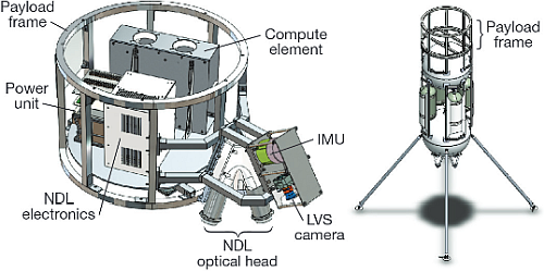 An internal view of COBALT and the Xodiac vehicle (Image courtesy of NASA)