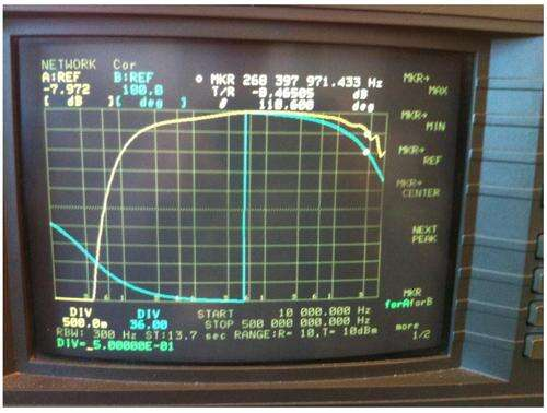 Frequency response sweep of ADT2-1T on the HP4195