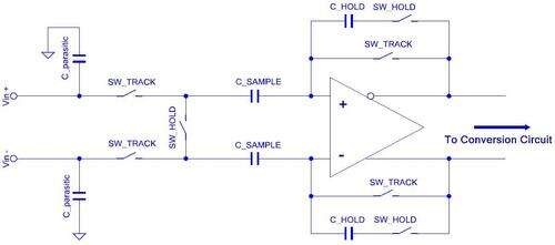 Simplified switched capacitor based sample and hold circuit