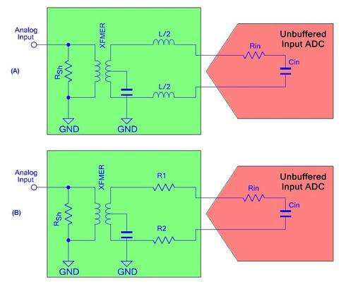 Transformer based impedance matching: (A) RF/IF applications; (B) Baseband applications