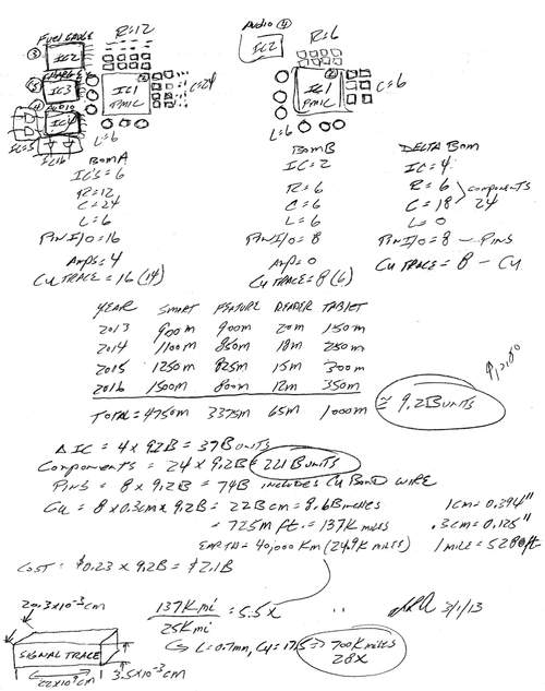 A quick 'back-of-the-envelope' calculation to determine savings due to integrating analog circuitry used in a typical cell phone or e-reader. While it is not immediately obvious from this sketch, the savings are there.