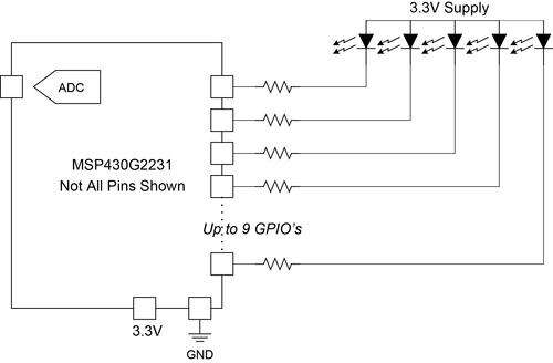 Using the basic ADC on a microprocessor