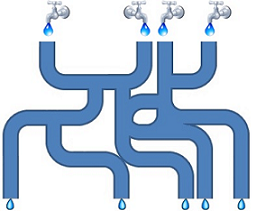 Calculating the flow rate exiting at the bottom given the rates from each faucet at the top is hard (left diagram), but doable with existing computers. Calculating the paths of every molecule is much harder, but a quantum computer might do it in seconds.  (Source: EAF LLC)