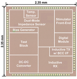 (Source: All images from 'An 87mA⋅min Iontophoresis Controller IC with Dual-Mode Impedance Sensor for Patch-Type Transdermal Drug Delivery System,' ISSCC)