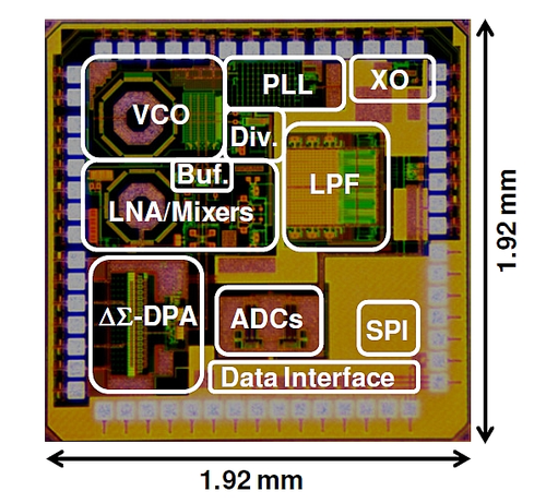 The layout of the highly integrated ULP transceiver IC[1]