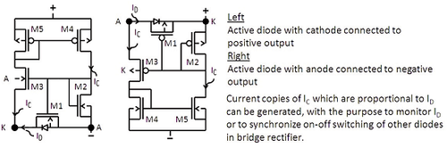 The equivalent circuit of diodes in the bridge