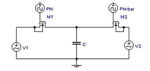 The basic switched-capacitor network consists of two NMOSFETs driven by an alternating and non-overlapping clock. (Image courtesy of Technology Interface[1])