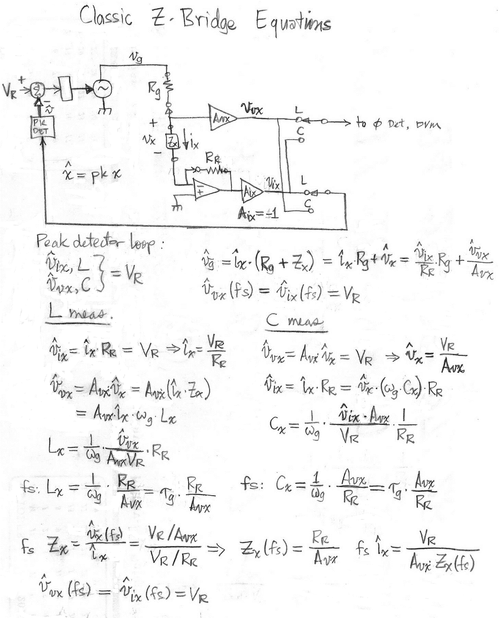 Figure 2 A bit more detail plus the equations.