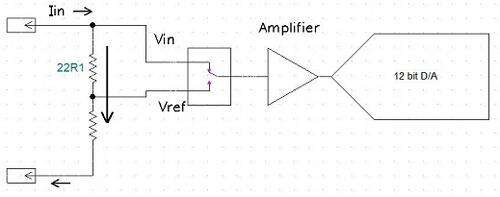 Both sides of the input are measured introducing VREF into the VIN measurement.