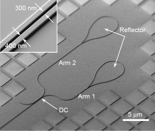 SEM image of the silicon waveguide geometry used to form a Michelson Interferometer. The loops act as 'mirrors' causing full reflection, and the section in detail 'DC' is a splitter.(Source: Reference 1)