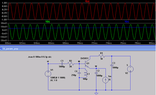 LTspice simulation of the circuit of Figure 4.