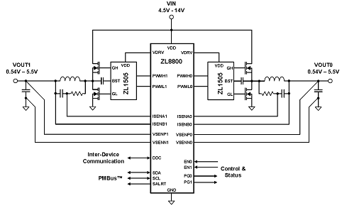 Two independent switchers with one controller (Source: Intersil)