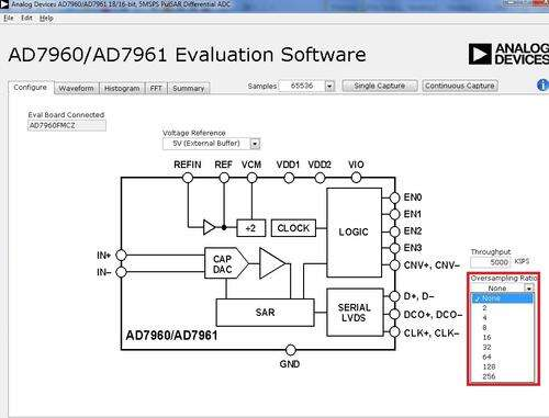 AD7960/61 evaluation software panel