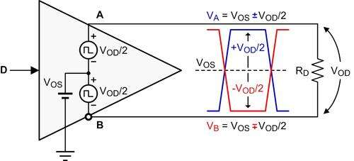 Driver model and line voltages
