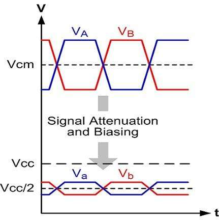 Resistor network attenuates differential and common-mode signals