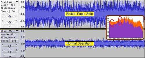 When paper breaks, the machine noise changes shape and level.