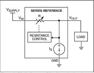 Block diagram of the three-terminal series voltage reference.