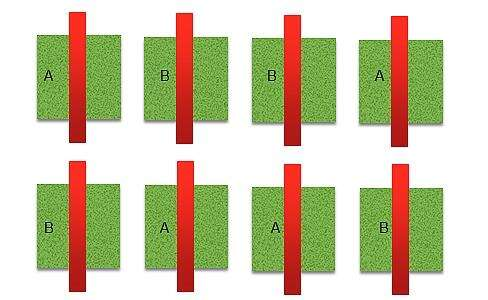 A typical common-centroid layout pattern of two devices, A and B.