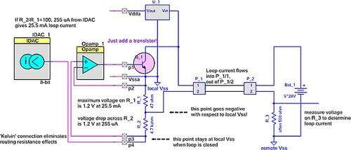 A 4-20 mA loop interface built round your favorite SoC.