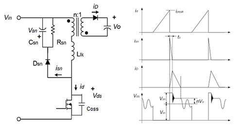 Flyback Converter with RCD Snubber and its Key Waveform in DCM Operation