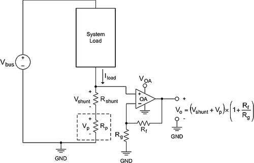 Example circuit for using a simple op amp for low-side current sensing, highlighting the error introduced by parasitic resistance.