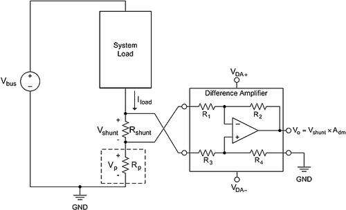 Example circuit for using a difference amp for low-side current sensing, eliminating the error introduced by parasitic resistance.