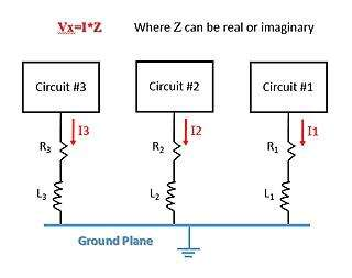 Separate grounds to ground plane.