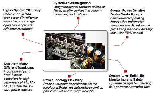 (Image: Texas Instruments)