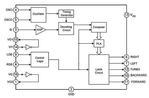 Continuous-wave signal output from amplifier to the antenna