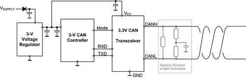 Single-supply 3.3V CAN transceiver application