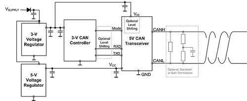 Dual-supply 5V CAN transceiver application