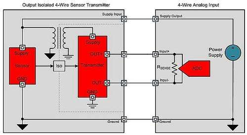 Output-isolated 4-wire sensor transmitter block diagram